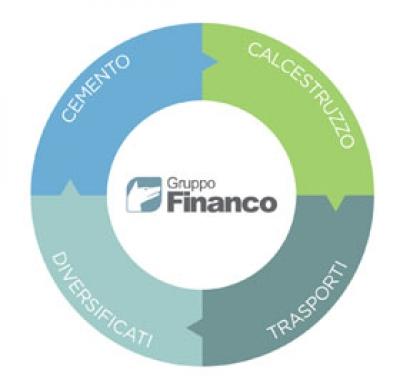 Gruppo Financo: bilancio 2020 oltre le aspettative, nonostante la pandemia