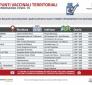 Coronavirus/Umbria: prenotazione vaccino per personale scolastico e universitario residente in umbria ma che lavora fuori regione