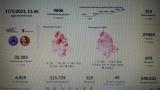 Coronavirus/Umbria: oggi 153 nuovi casi (ieri 241); +4 i decessi